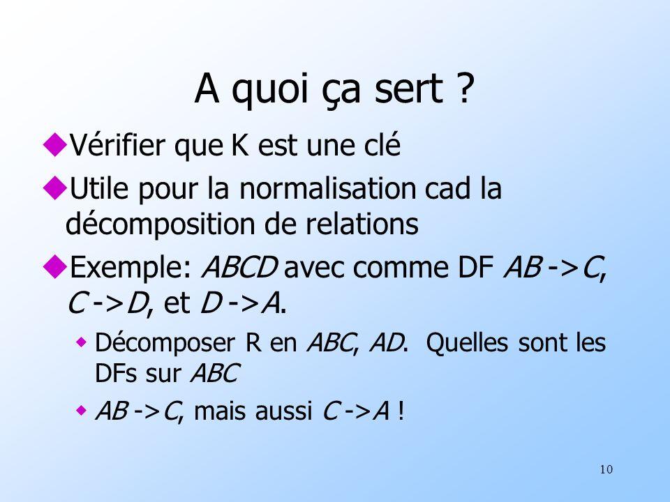 10 A quoi ça sert ? uVérifier que K est une clé uUtile pour la normalisation cad la décomposition de relations uExemple: ABCD avec comme DF AB ->C, C