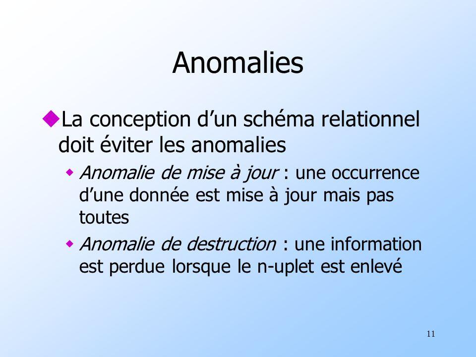 11 Anomalies uLa conception dun schéma relationnel doit éviter les anomalies wAnomalie de mise à jour : une occurrence dune donnée est mise à jour mais pas toutes wAnomalie de destruction : une information est perdue lorsque le n-uplet est enlevé