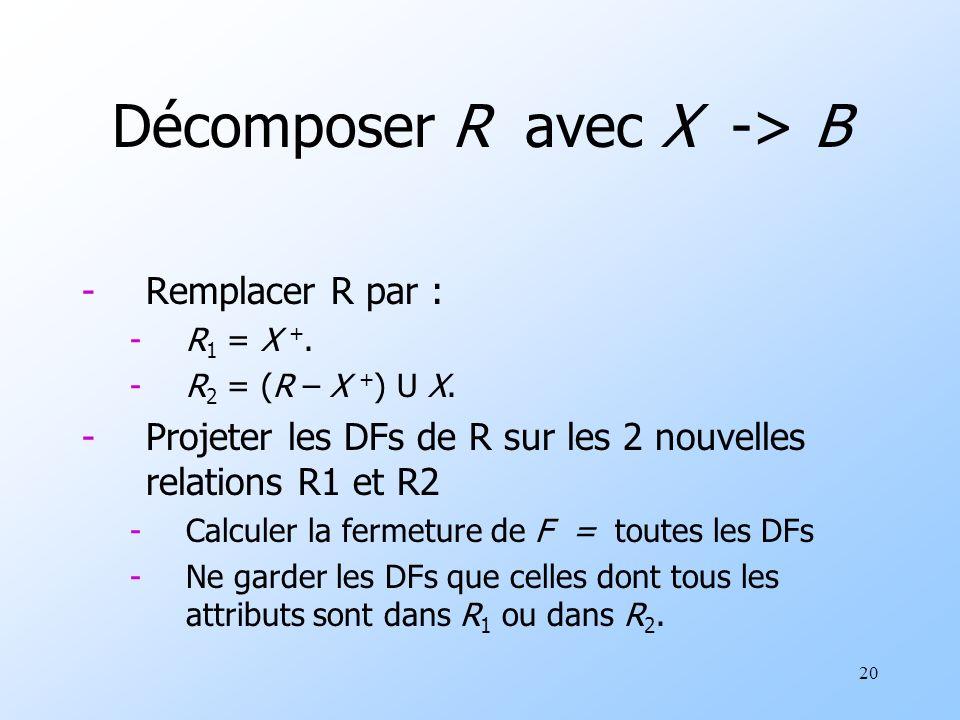 20 Décomposer R avec X -> B -Remplacer R par : -R 1 = X +. -R 2 = (R – X + ) U X. -Projeter les DFs de R sur les 2 nouvelles relations R1 et R2 -Calcu