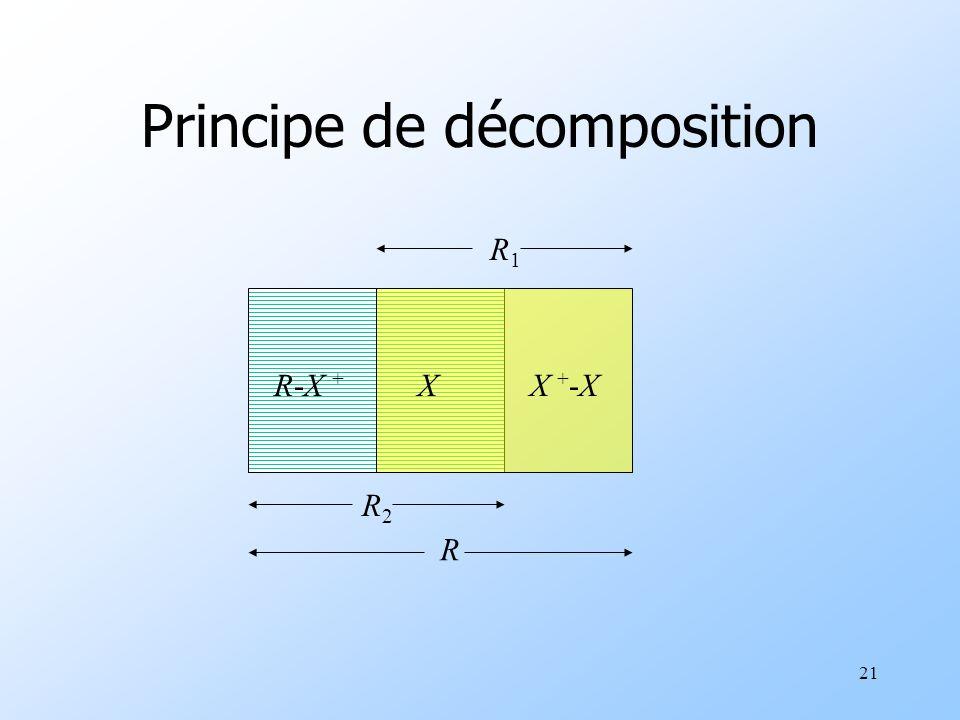 21 Principe de décomposition R-X +R-X + XX +-XX +-X R2R2 R1R1 R