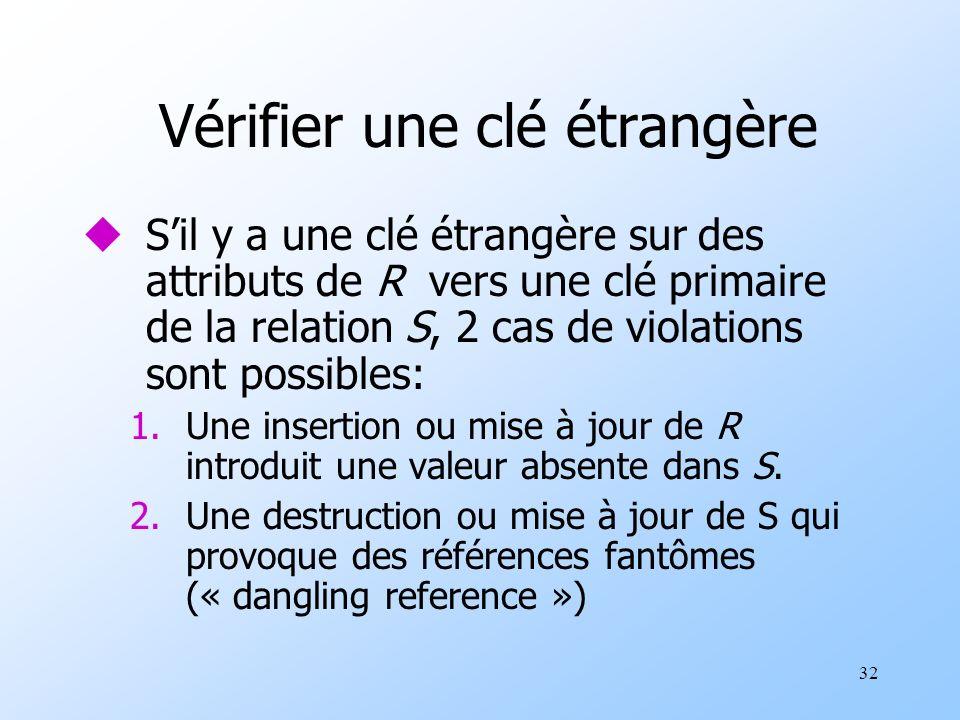 32 Vérifier une clé étrangère uSil y a une clé étrangère sur des attributs de R vers une clé primaire de la relation S, 2 cas de violations sont possi