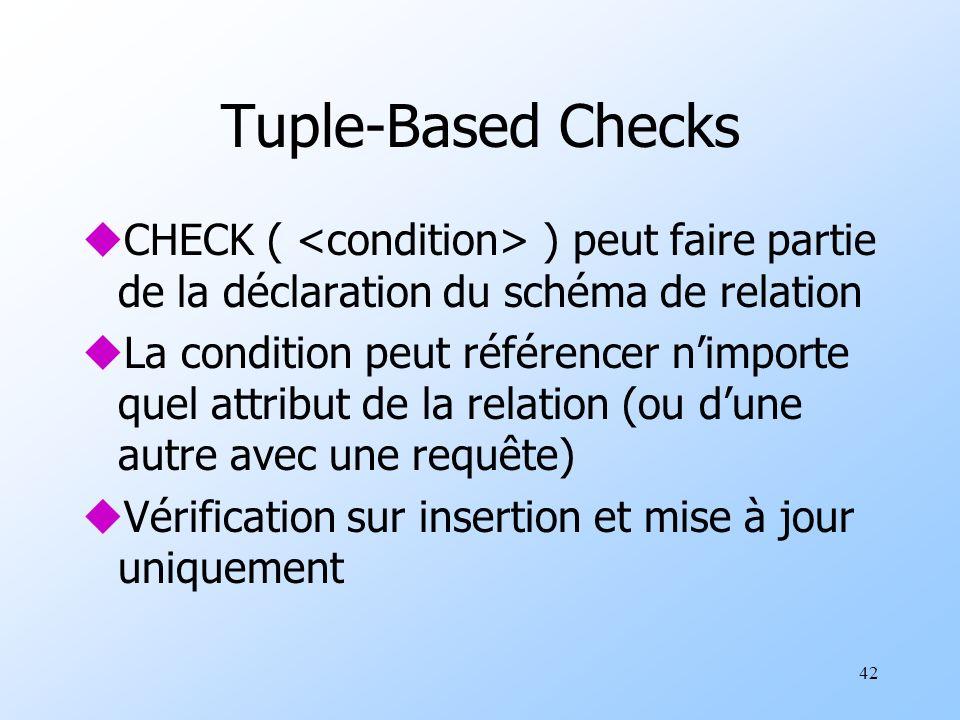 42 Tuple-Based Checks uCHECK ( ) peut faire partie de la déclaration du schéma de relation uLa condition peut référencer nimporte quel attribut de la relation (ou dune autre avec une requête) uVérification sur insertion et mise à jour uniquement