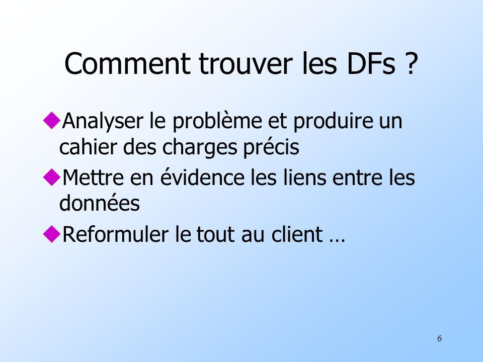 6 Comment trouver les DFs ? uAnalyser le problème et produire un cahier des charges précis uMettre en évidence les liens entre les données uReformuler