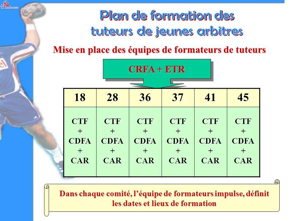Mise en place des équipes de formateurs de tuteurs CRFA + ETR 182836374145CTF+CDFA+CARCTF+CDFA+CARCTF+CDFA+CARCTF+CDFA+CARCTF+CDFA+CARCTF+CDFA+CAR Dan