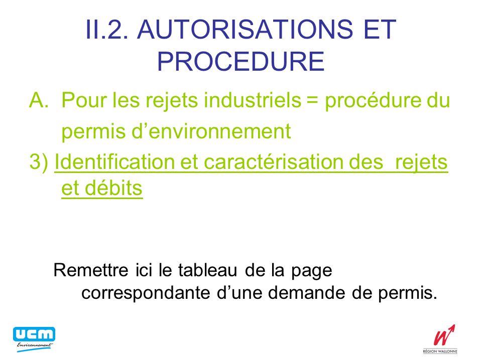 II.2. AUTORISATIONS ET PROCEDURE A.Pour les rejets industriels = procédure du permis denvironnement 3) Identification et caractérisation des rejets et