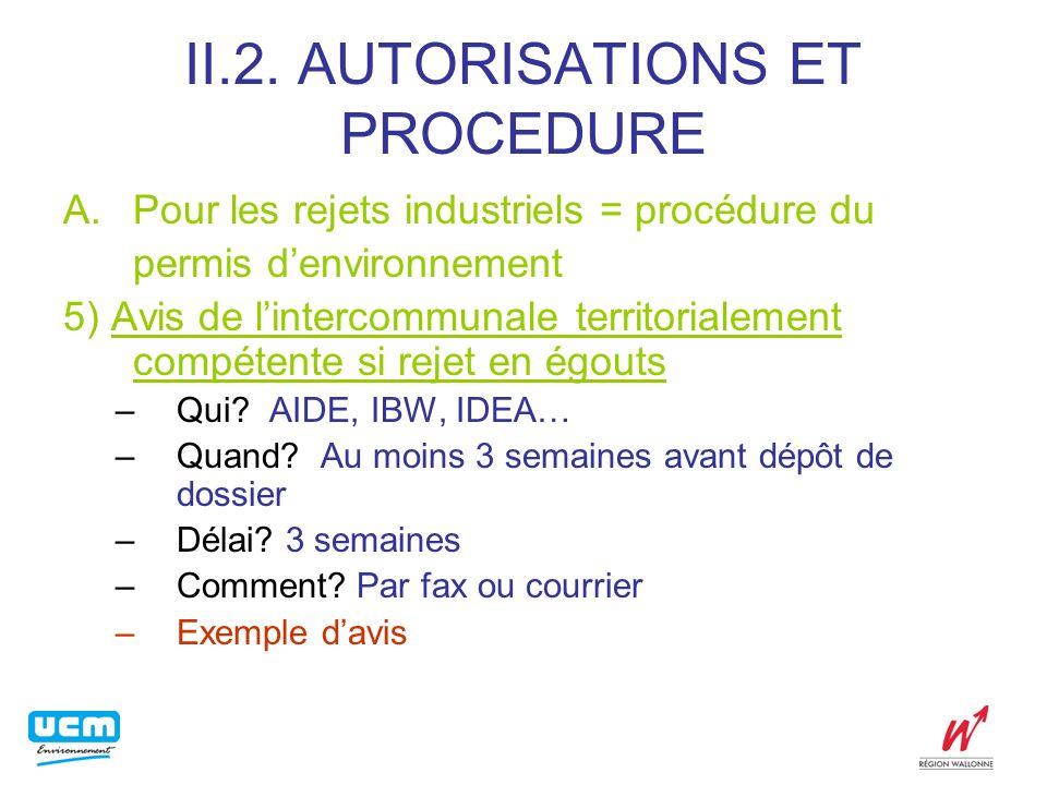 II.2. AUTORISATIONS ET PROCEDURE A.Pour les rejets industriels = procédure du permis denvironnement 5) Avis de lintercommunale territorialement compét