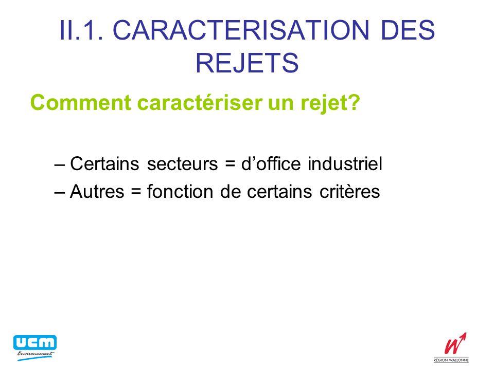 II.1.CARACTERISATION DES REJETS A.