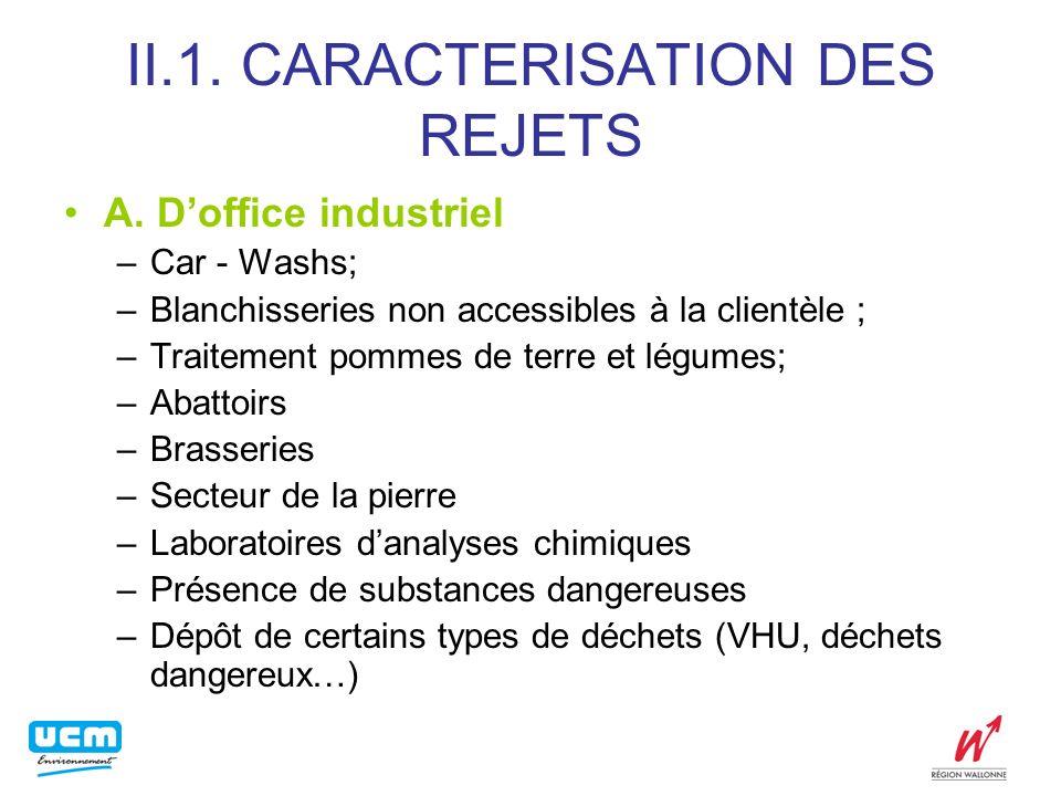 II.1.CARACTERISATION DES REJETS B. Fonction de certains critères : 1.