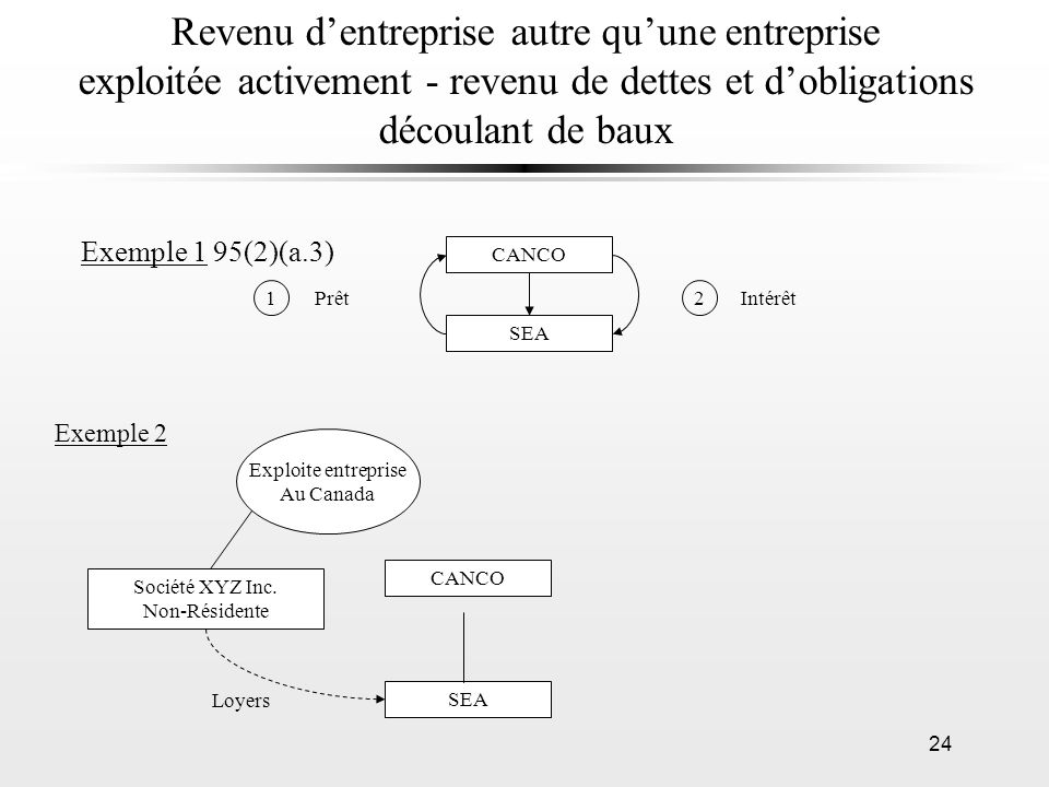 24 Revenu dentreprise autre quune entreprise exploitée activement - revenu de dettes et dobligations découlant de baux CANCO Exemple 2 Société XYZ Inc