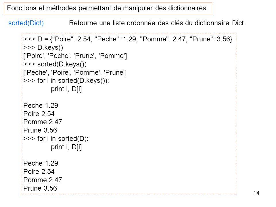 14 Fonctions et méthodes permettant de manipuler des dictionnaires. >>> D = {