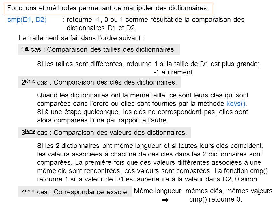 15 Fonctions et méthodes permettant de manipuler des dictionnaires. cmp(D1, D2) : retourne -1, 0 ou 1 comme résultat de la comparaison des dictionnair