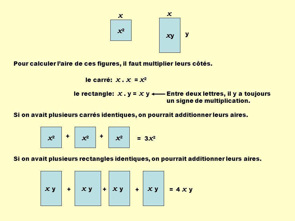 x x y Pour calculer laire de ces figures, il faut multiplier leurs côtés. le carré: x. x = x2 x2 le rectangle: x. y = x y x2x2 xyxy Si on avait plusie