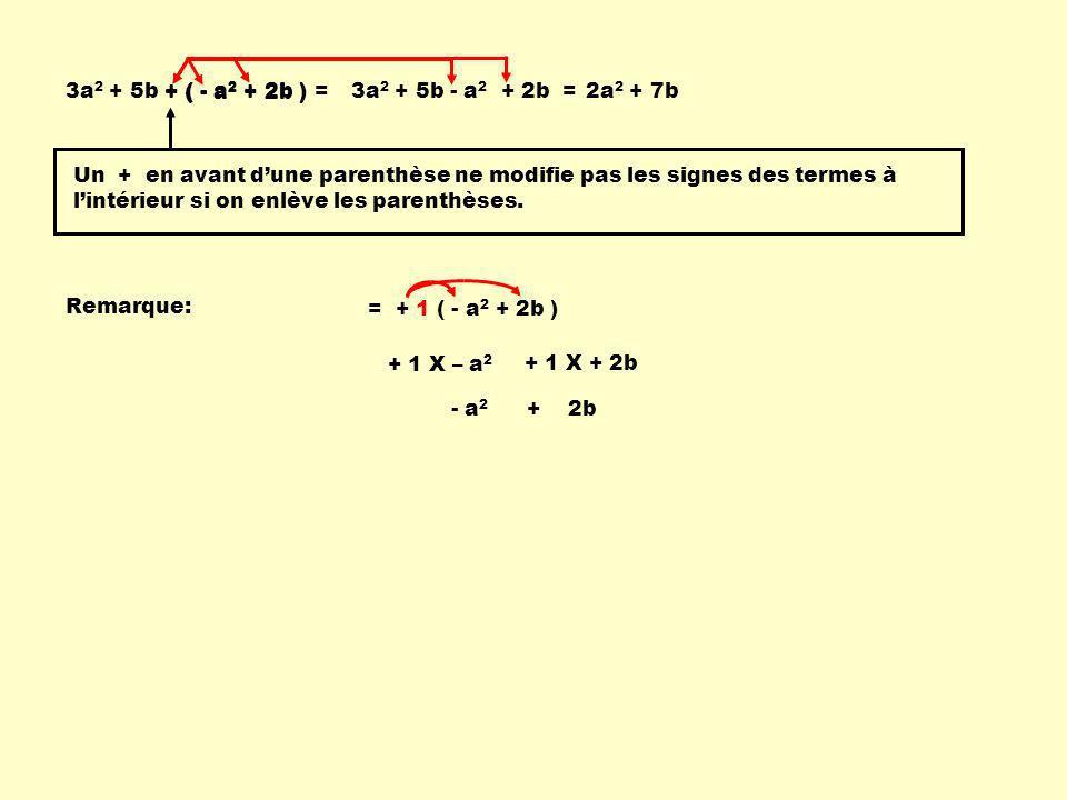 3a 2 + 5b + ( - a 2 + 2b ) =2a 2 + 7b Un + en avant dune parenthèse ne modifie pas les signes des termes à lintérieur si on enlève les parenthèses. 3a