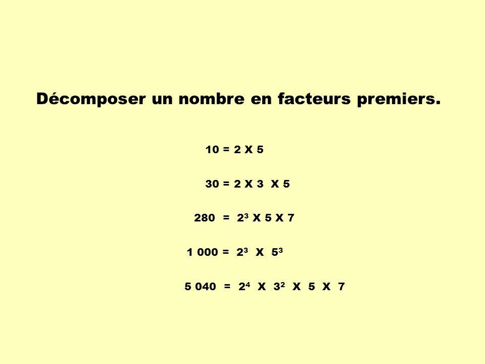 Décomposer un nombre en facteurs premiers. 10 = 2 X 5 30 = 2 X 3 X 5 1 000 = 2 3 X 5 3 5 040 = 2 4 X 3 2 X 5 X 7 280 = 2 3 X 5 X 7