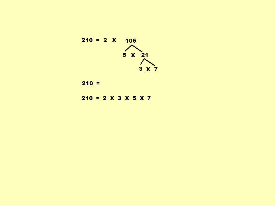 210 =2 5 21 X 3 7X 210 = X 105 210 = 2 X 3 X 5 X 7