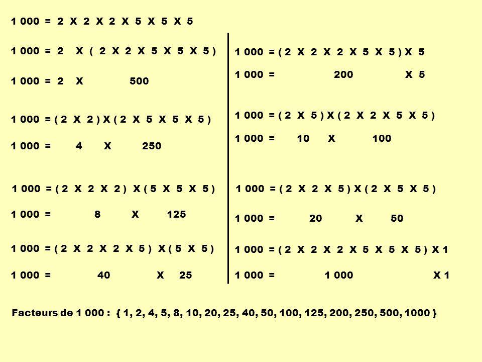 { 1, 2, 4, 5, 8, 10, 20, 25, 40, 50, 100, 125, 200, 250, 500, 1000 } 1 000 = 2 X 2 X 2 X 5 X 5 X 5 1 000 = 2 X ( 2 X 2 X 5 X 5 X 5 ) 1 000 = 2 X 500 1