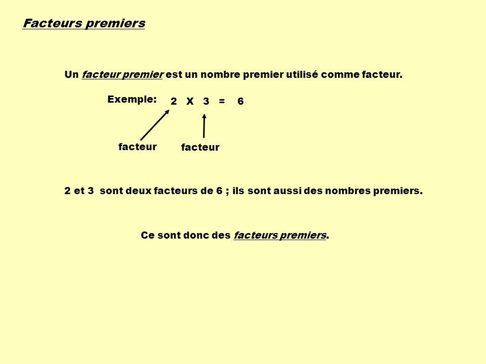 Facteurs premiers Un facteur premier est un nombre premier utilisé comme facteur. Exemple: 2 X 3 = 6 facteur 2 et 3 sont deux facteurs de 6 ; Ce sont