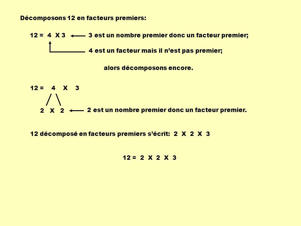 Décomposons 12 en facteurs premiers: 12 = 4 X 3 4 est un facteur mais il nest pas premier; alors décomposons encore. 12 = 4 X 3 2 X 2 2 est un nombre