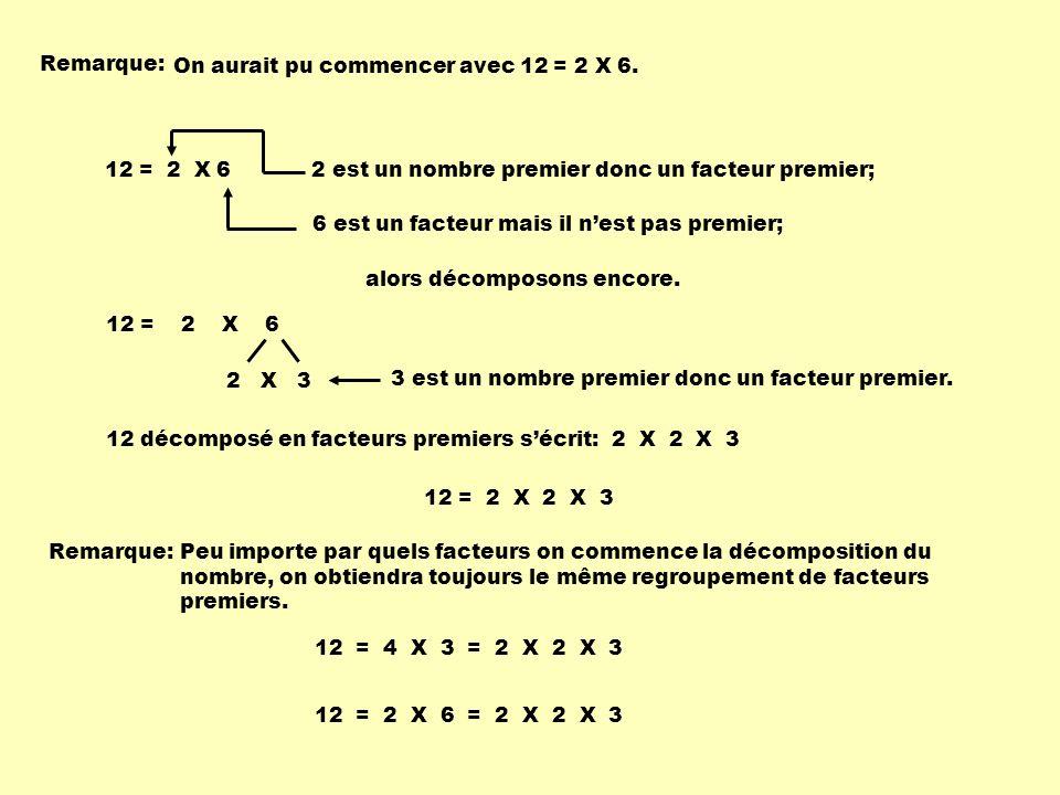 Remarque: On aurait pu commencer avec 12 = 2 X 6. 12 = 2 X 6 6 est un facteur mais il nest pas premier; alors décomposons encore. 12 = 2 X 6 2 X 3 3 e