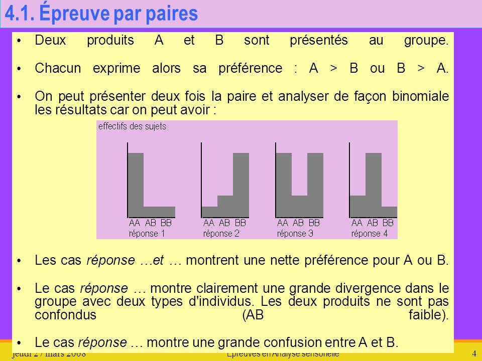 jeudi 27 mars 2008Épreuves en Analyse sensorielle4 4.1. Épreuve par paires Deux produits A et B sont présentés au groupe. Chacun exprime alors sa préf