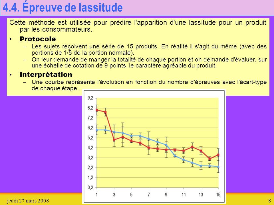 jeudi 27 mars 2008Épreuves en Analyse sensorielle8 4.4. Épreuve de lassitude Cette méthode est utilisée pour prédire l'apparition d'une lassitude pour