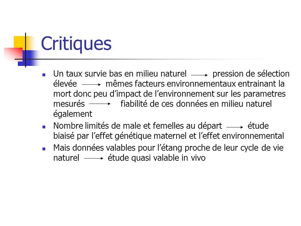 Critiques Un taux survie bas en milieu naturel pression de sélection élevée mêmes facteurs environnementaux entrainant la mort donc peu dimpact de len