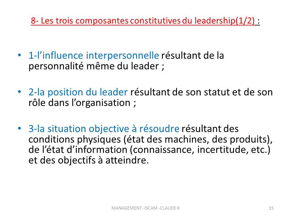 8- Les trois composantes constitutives du leadership(1/2) : 1-linfluence interpersonnelle résultant de la personnalité même du leader ; 2-la position