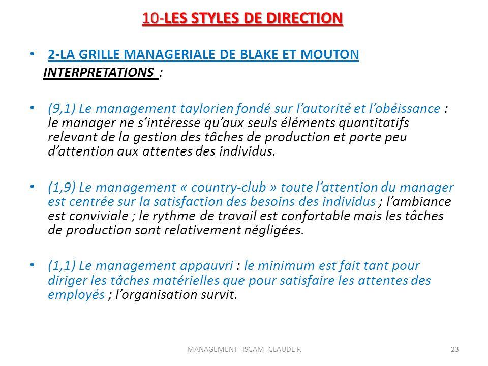 10-LES STYLES DE DIRECTION 2-LA GRILLE MANAGERIALE DE BLAKE ET MOUTON INTERPRETATIONS : (9,1) Le management taylorien fondé sur lautorité et lobéissan