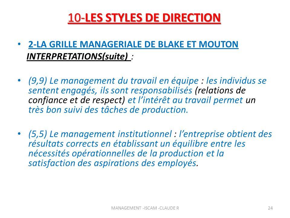 10-LES STYLES DE DIRECTION 2-LA GRILLE MANAGERIALE DE BLAKE ET MOUTON INTERPRETATIONS(suite) : (9,9) Le management du travail en équipe : les individu