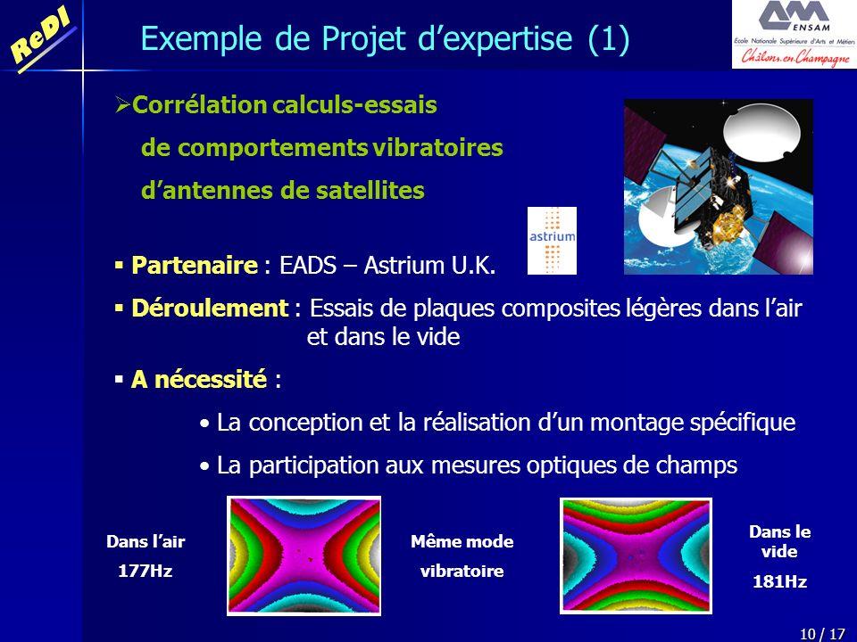ReDI 10 / 17 Corrélation calculs-essais de comportements vibratoires dantennes de satellites Partenaire : EADS – Astrium U.K. Déroulement : Essais de