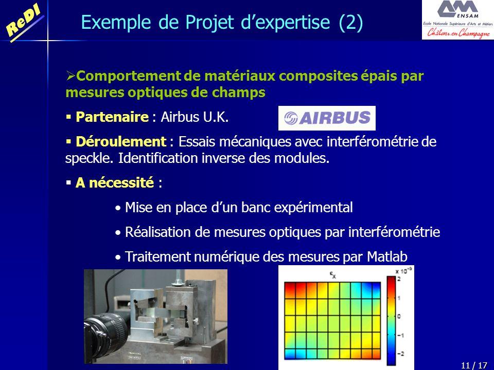 ReDI 11 / 17 Comportement de matériaux composites épais par mesures optiques de champs Partenaire : Airbus U.K. Déroulement : Essais mécaniques avec i