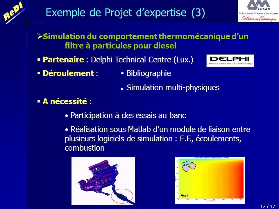 ReDI 12 / 17 Simulation du comportement thermomécanique dun filtre à particules pour diesel Partenaire : Delphi Technical Centre (Lux.) Déroulement :