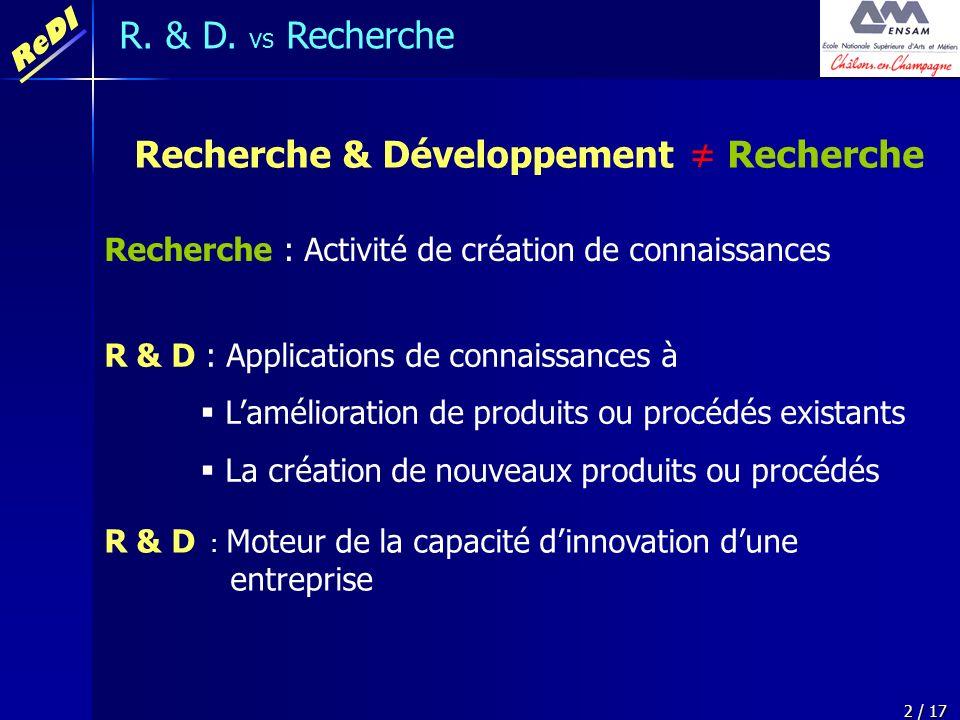 ReDI 2 / 17 Recherche & Développement Recherche Recherche : Activité de création de connaissances R & D : Applications de connaissances à Lamélioratio