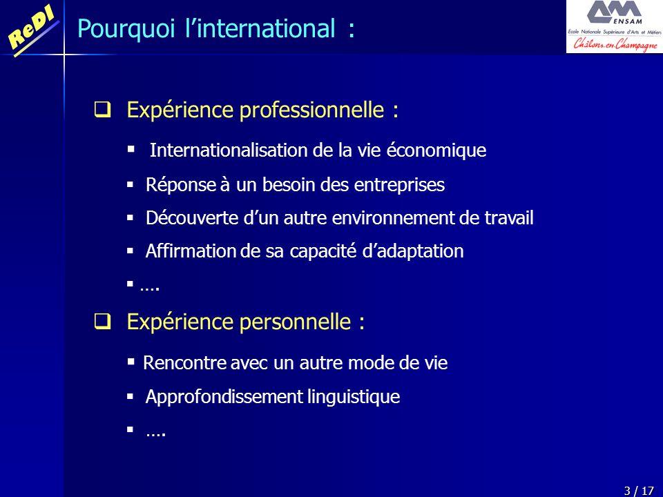 ReDI 3 / 17 Pourquoi linternational : Expérience professionnelle : Internationalisation de la vie économique Réponse à un besoin des entreprises Décou