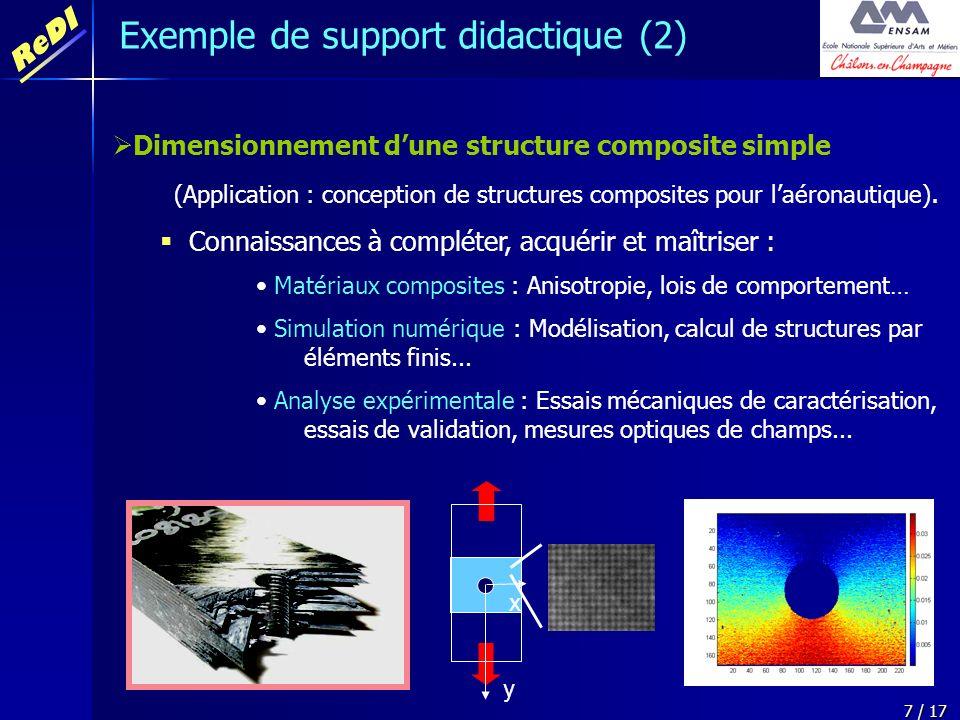 ReDI 7 / 17 Dimensionnement dune structure composite simple (Application : conception de structures composites pour laéronautique). Connaissances à co