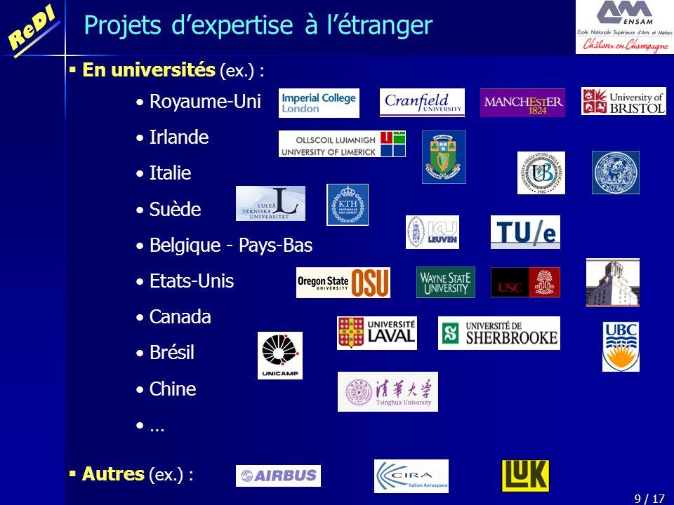 ReDI 9 / 17 En universités (ex.) : Royaume-Uni Irlande Italie Suède Belgique - Pays-Bas Etats-Unis Canada Brésil Chine … Autres (ex.) : Projets dexper