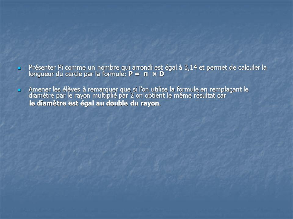 Présenter Pi comme un nombre qui arrondi est égal à 3,14 et permet de calculer la longueur du cercle par la formule: P = π × D Présenter Pi comme un n