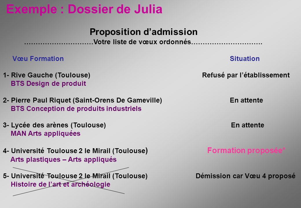 Exemple : Dossier de Julia Proposition dadmission …………………………Votre liste de vœux ordonnés…………………………. Vœu Formation Situation 1- Rive Gauche (Toulouse)