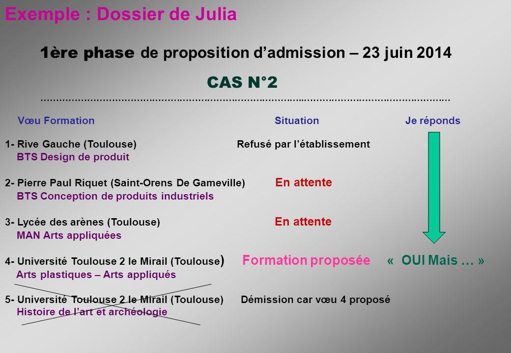 Exemple : Dossier de Julia 1ère phase de proposition dadmission – 23 juin 2014 CAS N°2 …………………………………………………………………………..………………………………………… Vœu Formation Situation Je réponds 1- Rive Gauche (Toulouse) Refusé par létablissement BTS Design de produit 2- Pierre Paul Riquet (Saint-Orens De Gameville) En attente BTS Conception de produits industriels 3- Lycée des arènes (Toulouse) En attente MAN Arts appliquées 4- Université Toulouse 2 le Mirail (Toulouse ) Formation proposée « OUI Mais … » Arts plastiques – Arts appliqués 5- Université Toulouse 2 le Mirail (Toulouse) Démission car vœu 4 proposé Histoire de lart et archéologie