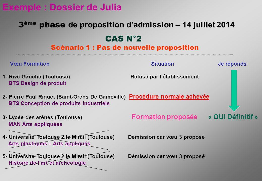 Exemple : Dossier de Julia 3 ème phase de proposition dadmission – 14 juillet 2014 CAS N°2 Scénario 1 : Pas de nouvelle proposition ………………………………………………