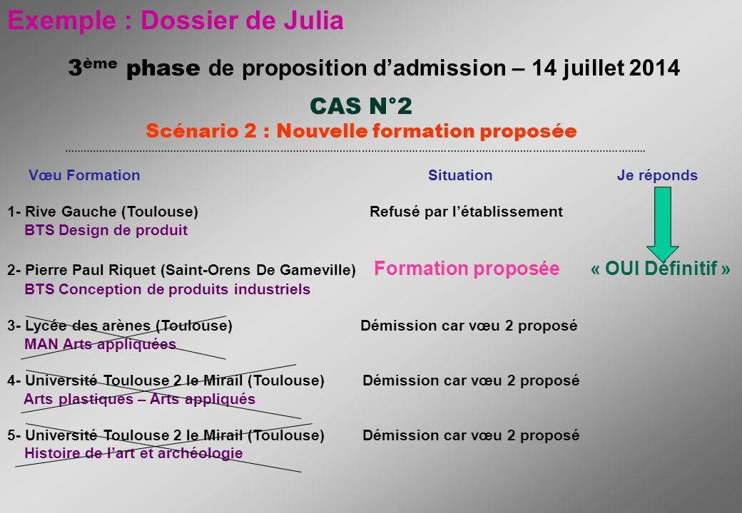Exemple : Dossier de Julia 3 ème phase de proposition dadmission – 14 juillet 2014 CAS N°2 Scénario 2 : Nouvelle formation proposée ………………………………………………