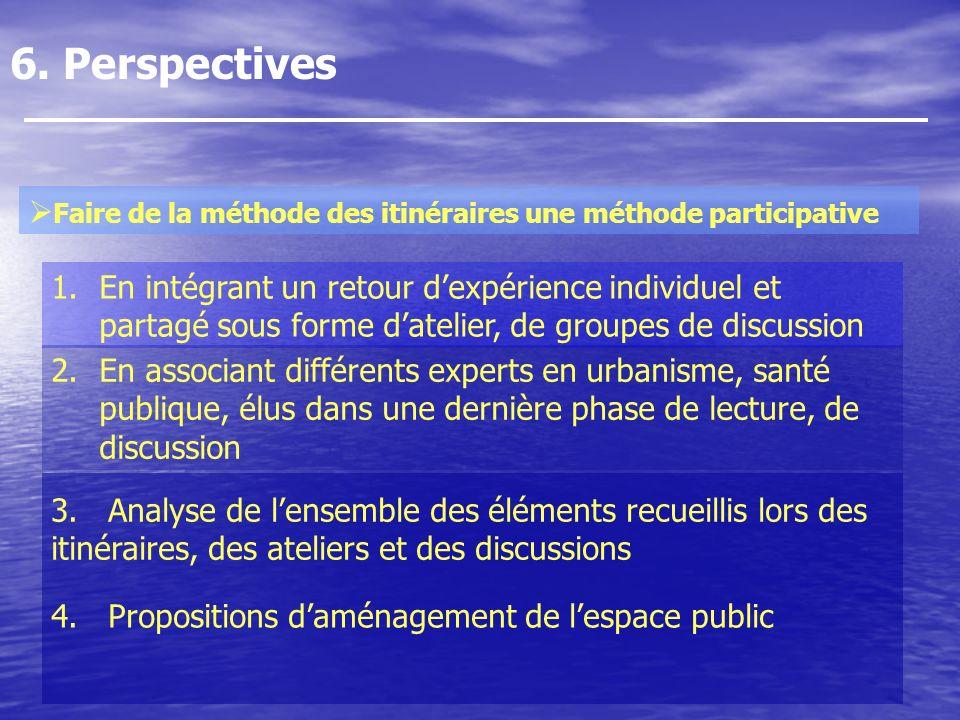 6. Perspectives Faire de la méthode des itinéraires une méthode participative 1.En intégrant un retour dexpérience individuel et partagé sous forme da