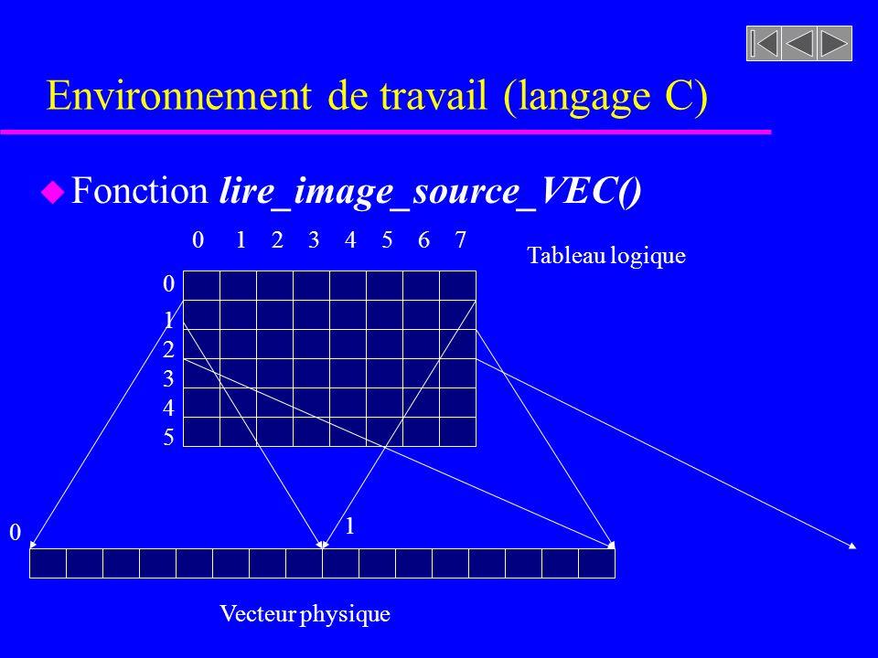 Environnement de travail (langage C) u Fonction lire_image_source_VEC() 0 1 2 3 4 5 6 7 0 1 2 3 4 5 0 1 Tableau logique Vecteur physique