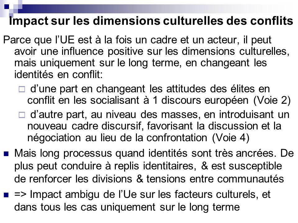 Impact sur les dimensions culturelles des conflits Parce que lUE est à la fois un cadre et un acteur, il peut avoir une influence positive sur les dimensions culturelles, mais uniquement sur le long terme, en changeant les identités en conflit: dune part en changeant les attitudes des élites en conflit en les socialisant à 1 discours européen (Voie 2) dautre part, au niveau des masses, en introduisant un nouveau cadre discursif, favorisant la discussion et la négociation au lieu de la confrontation (Voie 4) Mais long processus quand identités sont très ancrées.