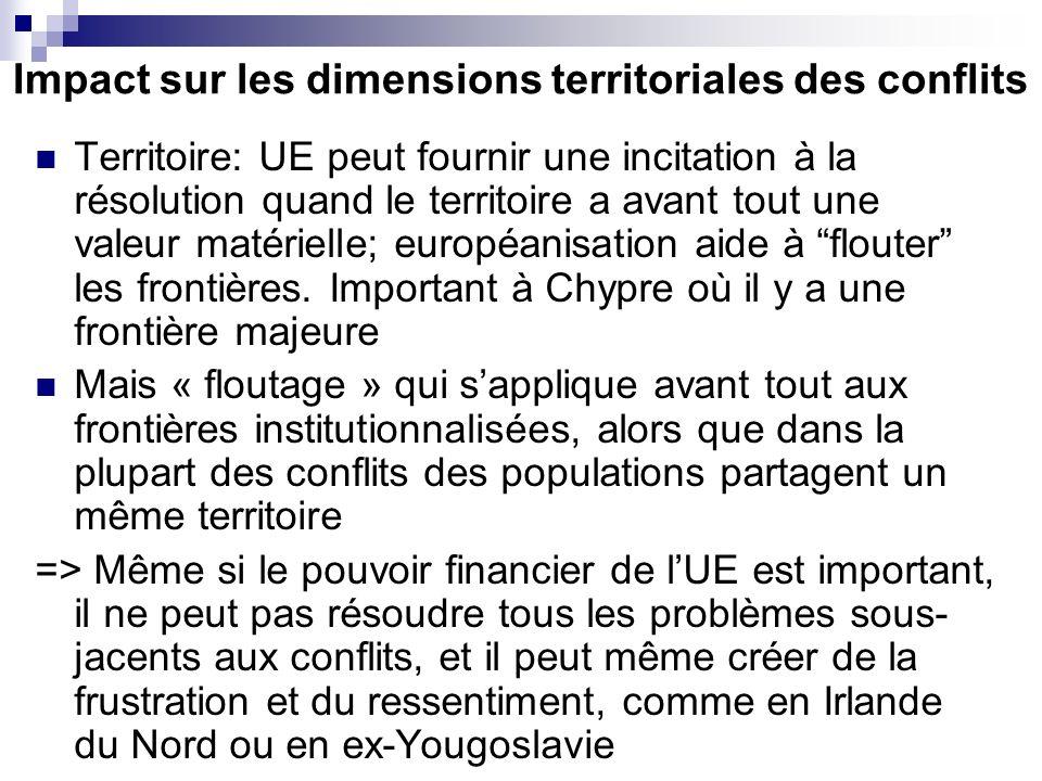 Impact sur les dimensions territoriales des conflits Territoire: UE peut fournir une incitation à la résolution quand le territoire a avant tout une valeur matérielle; européanisation aide à flouter les frontières.