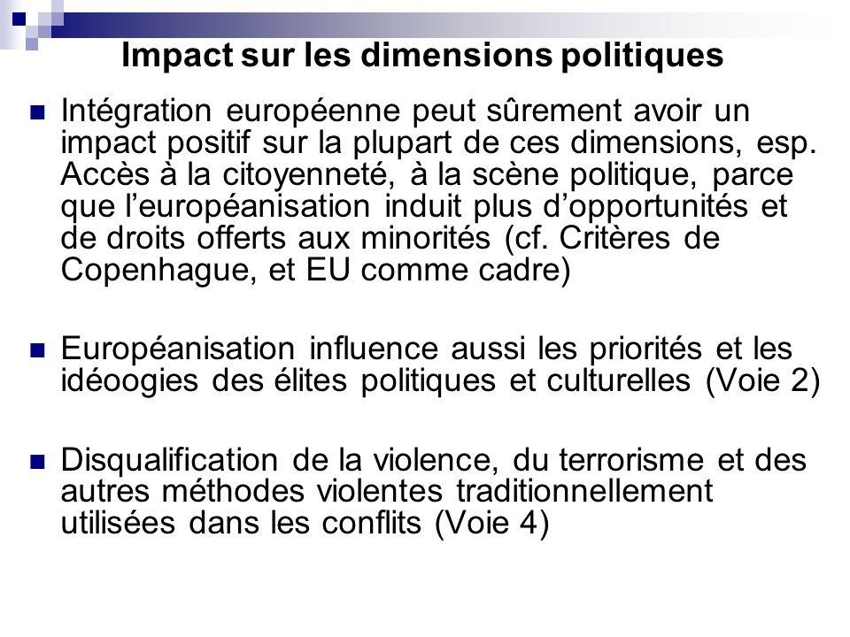 Impact sur les dimensions politiques Intégration européenne peut sûrement avoir un impact positif sur la plupart de ces dimensions, esp. Accès à la ci