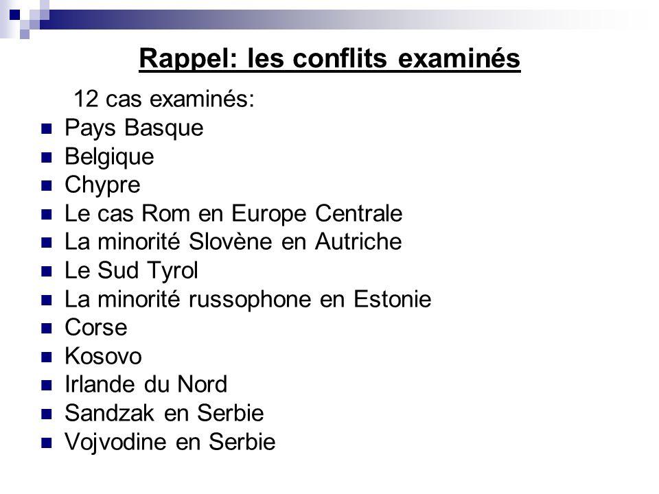 Rappel: les conflits examinés 12 cas examinés: Pays Basque Belgique Chypre Le cas Rom en Europe Centrale La minorité Slovène en Autriche Le Sud Tyrol