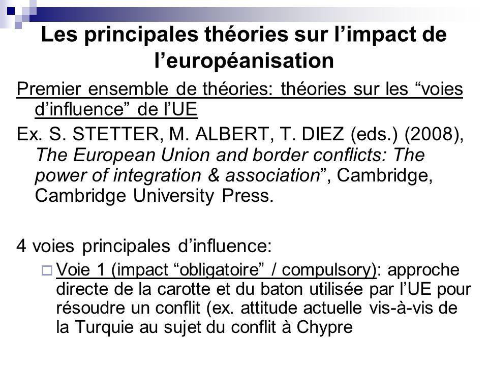 Les principales théories sur limpact de leuropéanisation Premier ensemble de théories: théories sur les voies dinfluence de lUE Ex. S. STETTER, M. ALB