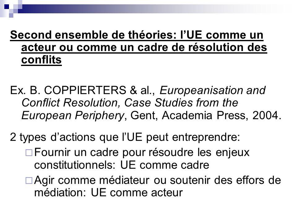 Second ensemble de théories: lUE comme un acteur ou comme un cadre de résolution des conflits Ex. B. COPPIERTERS & al., Europeanisation and Conflict R