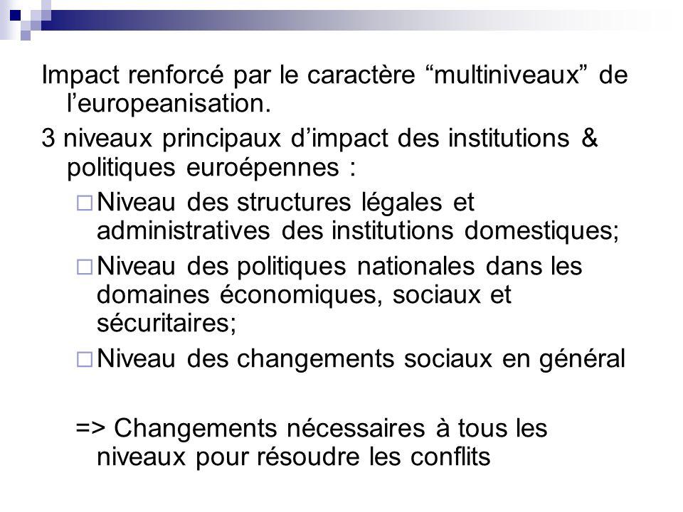 Impact renforcé par le caractère multiniveaux de leuropeanisation. 3 niveaux principaux dimpact des institutions & politiques euroépennes : Niveau des